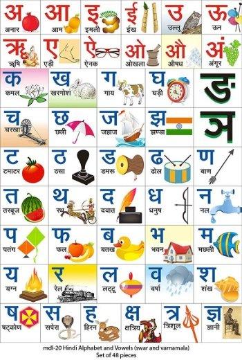Zapraszamy na kursy języka hindi w Krakowie!